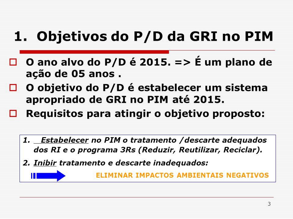 3 1.Objetivos do P/D da GRI no PIM O ano alvo do P/D é 2015. => É um plano de ação de 05 anos. O objetivo do P/D é estabelecer um sistema apropriado d