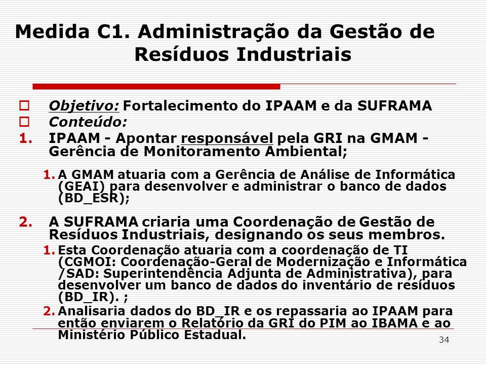34 Medida C1. Administração da Gestão de Resíduos Industriais Objetivo: Fortalecimento do IPAAM e da SUFRAMA Conteúdo: 1.IPAAM - Apontar responsável p