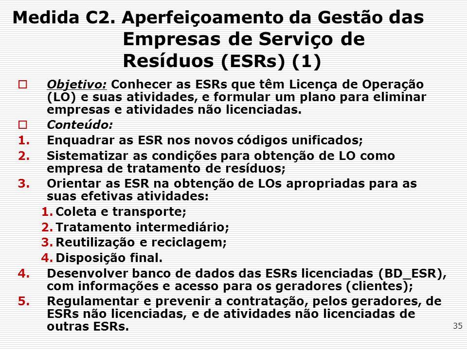35 Medida C2. Aperfeiçoamento da Gestão das Empresas de Serviço de Resíduos (ESRs) (1) Objetivo: Conhecer as ESRs que têm Licença de Operação (LO) e s