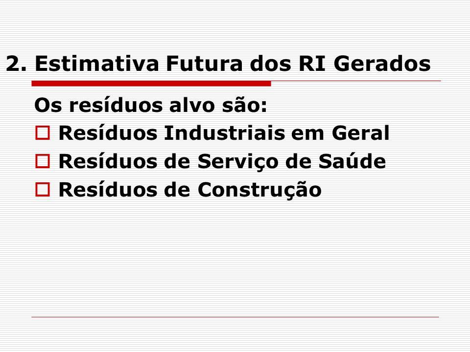 2. Estimativa Futura dos RI Gerados Os resíduos alvo são: Resíduos Industriais em Geral Resíduos de Serviço de Saúde Resíduos de Construção
