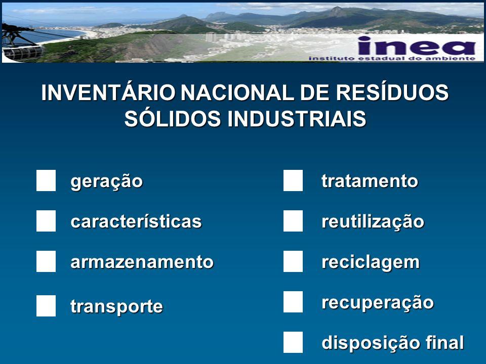 reutilização tratamento disposição final armazenamento geração características transporte recuperação reciclagem INVENTÁRIO NACIONAL DE RESÍDUOS SÓLID