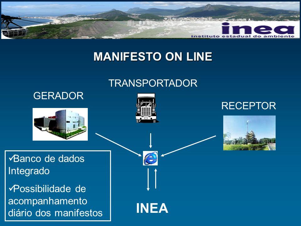 MANIFESTO ON LINE INEA Banco de dados Integrado Possibilidade de acompanhamento diário dos manifestos GERADOR RECEPTOR TRANSPORTADOR