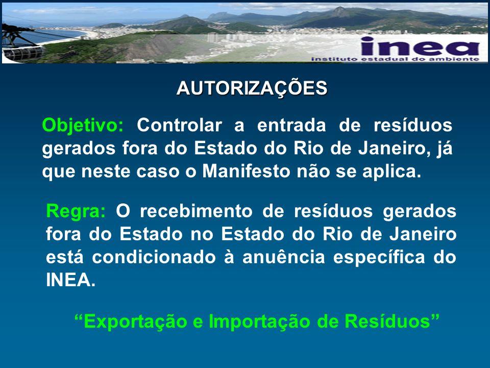 AUTORIZAÇÕES Objetivo: Controlar a entrada de resíduos gerados fora do Estado do Rio de Janeiro, já que neste caso o Manifesto não se aplica. Regra: O