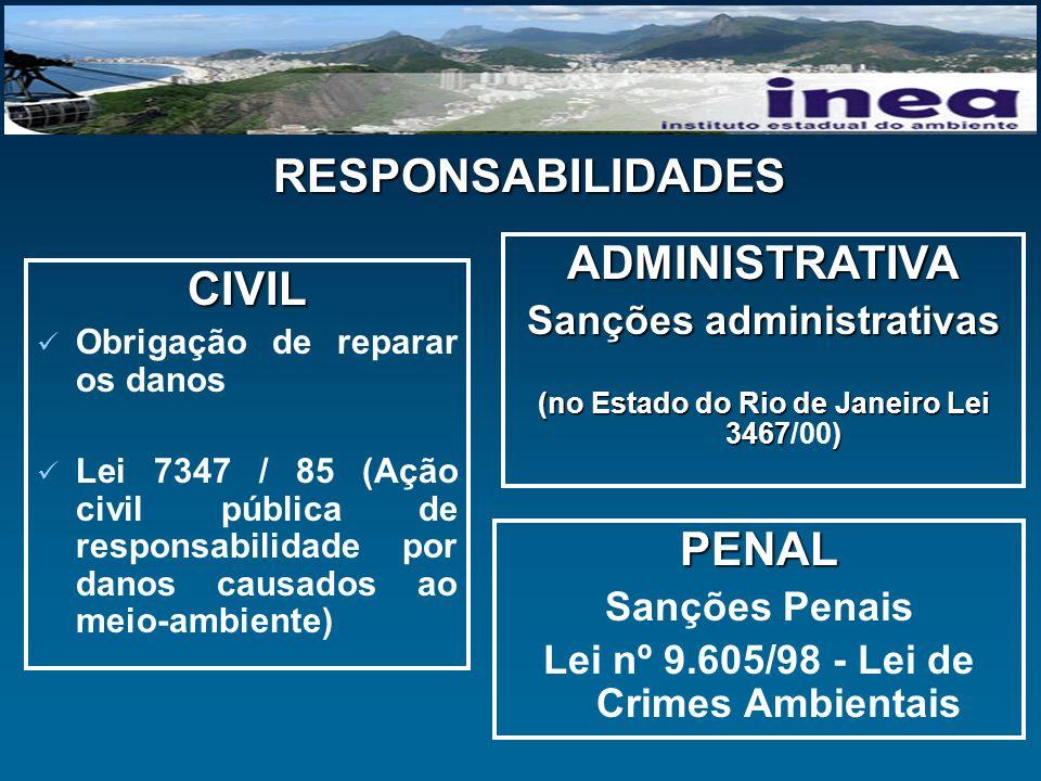 RESPONSABILIDADES ADMINISTRATIVA Sanções administrativas (no Estado do Rio de Janeiro Lei 3467) (no Estado do Rio de Janeiro Lei 3467/00) PENAL Sançõe