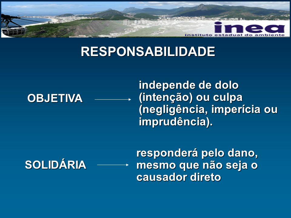 RESPONSABILIDADE SOLIDÁRIA independe de dolo (intenção) ou culpa (negligência, imperícia ou imprudência). OBJETIVA responderá pelo dano, mesmo que não
