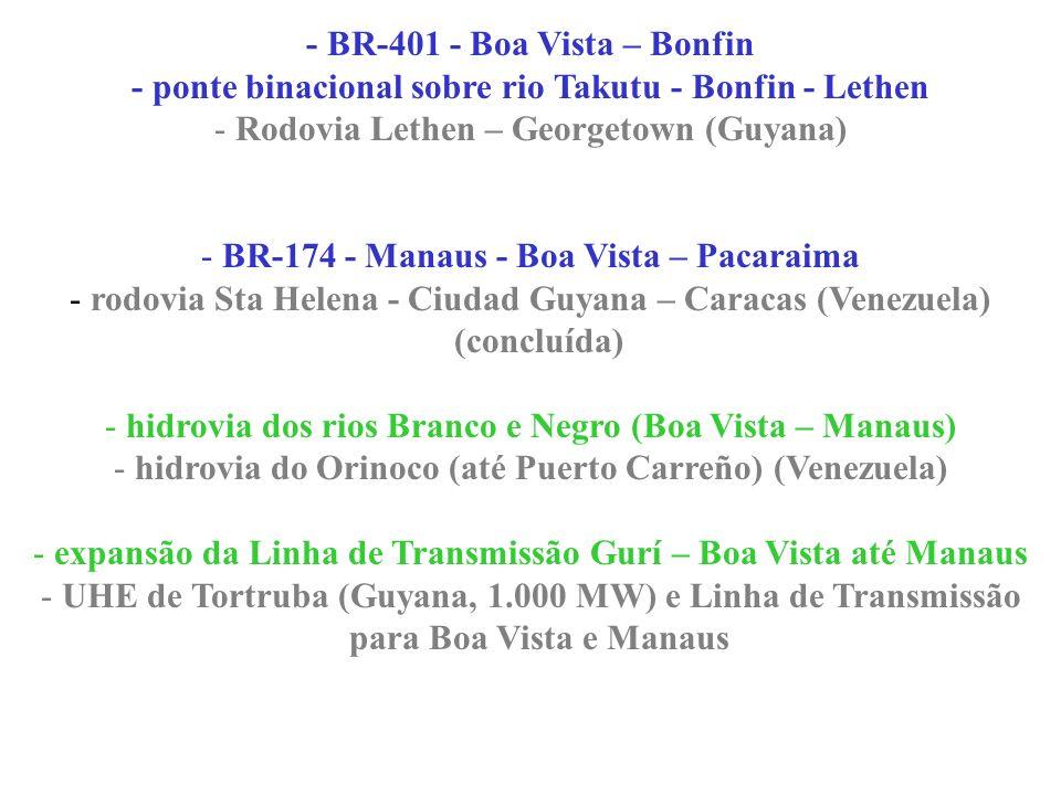 - BR-401 - Boa Vista – Bonfin - ponte binacional sobre rio Takutu - Bonfin - Lethen - Rodovia Lethen – Georgetown (Guyana) - BR-174 - Manaus - Boa Vis