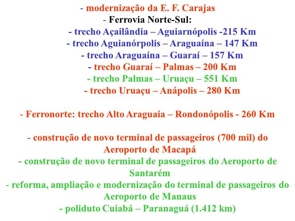 - modernização da E. F. Carajas - Ferrovia Norte-Sul: - trecho Açailândia – Aguiarnópolis -215 Km - trecho Aguianórpolis – Araguaína – 147 Km - trecho