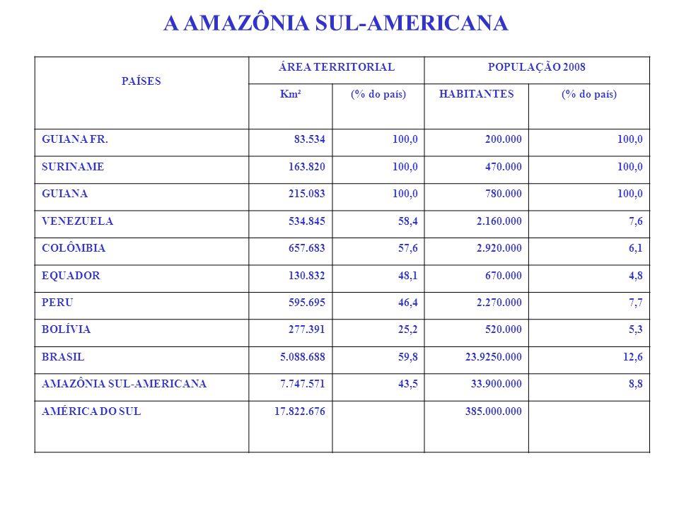 A AMAZÔNIA SUL-AMERICANA PAÍSES ÁREA TERRITORIALPOPULAÇÃO 2008 Km²(% do país)HABITANTES(% do país) GUIANA FR.83.534100,0200.000100,0 SURINAME163.82010