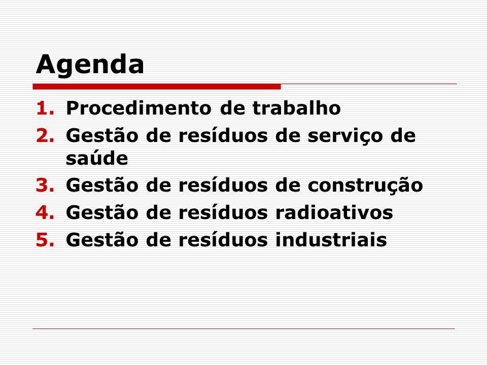 Agenda 1.Procedimento de trabalho 2.Gestão de resíduos de serviço de saúde 3.Gestão de resíduos de construção 4.Gestão de resíduos radioativos 5.Gestão de resíduos industriais