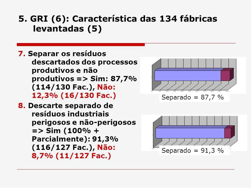 5. GRI (6): Característica das 134 fábricas levantadas (5) 7.