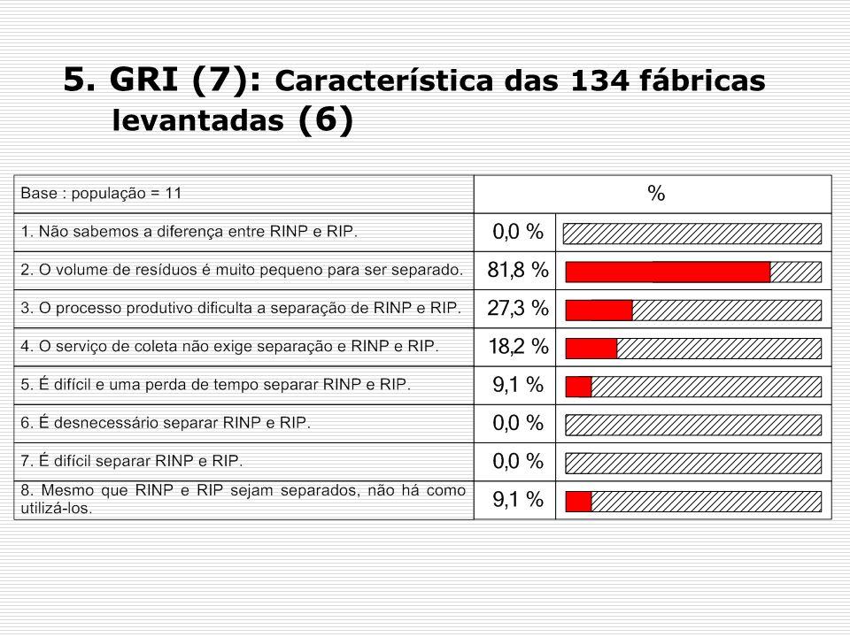 5. GRI (7): Característica das 134 fábricas levantadas (6)
