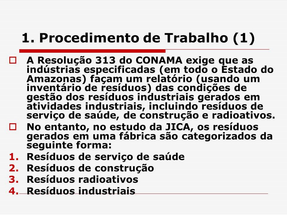 5.GRI (3): Característica das 134 fábricas levantadas (2) 4.