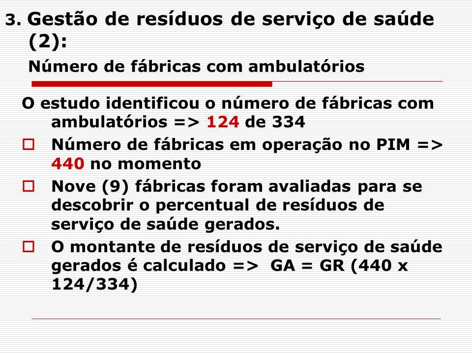 5.GRI (6): Característica das 134 fábricas levantadas (5) 7.