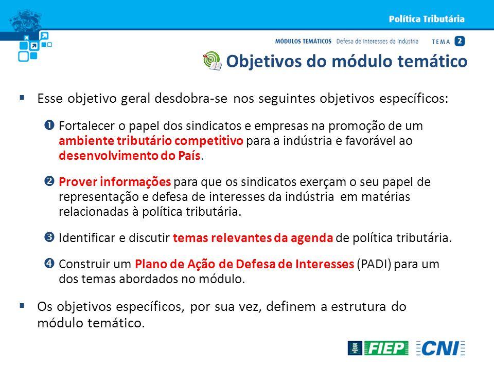 Objetivos do módulo temático Esse objetivo geral desdobra-se nos seguintes objetivos específicos: Fortalecer o papel dos sindicatos e empresas na prom