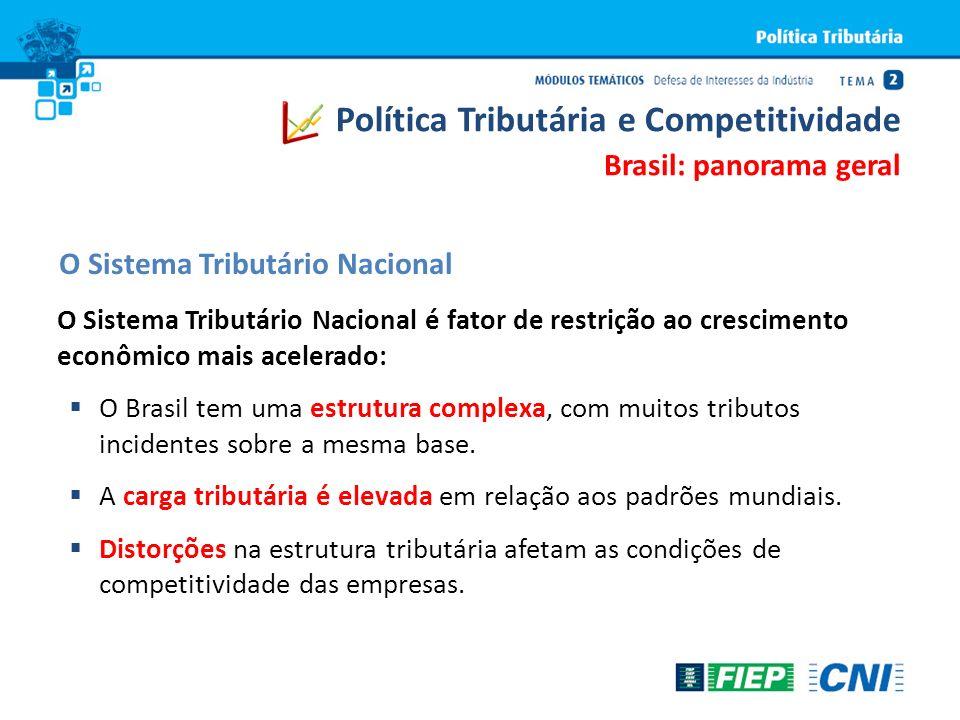 O Sistema Tributário Nacional é fator de restrição ao crescimento econômico mais acelerado: O Brasil tem uma estrutura complexa, com muitos tributos i