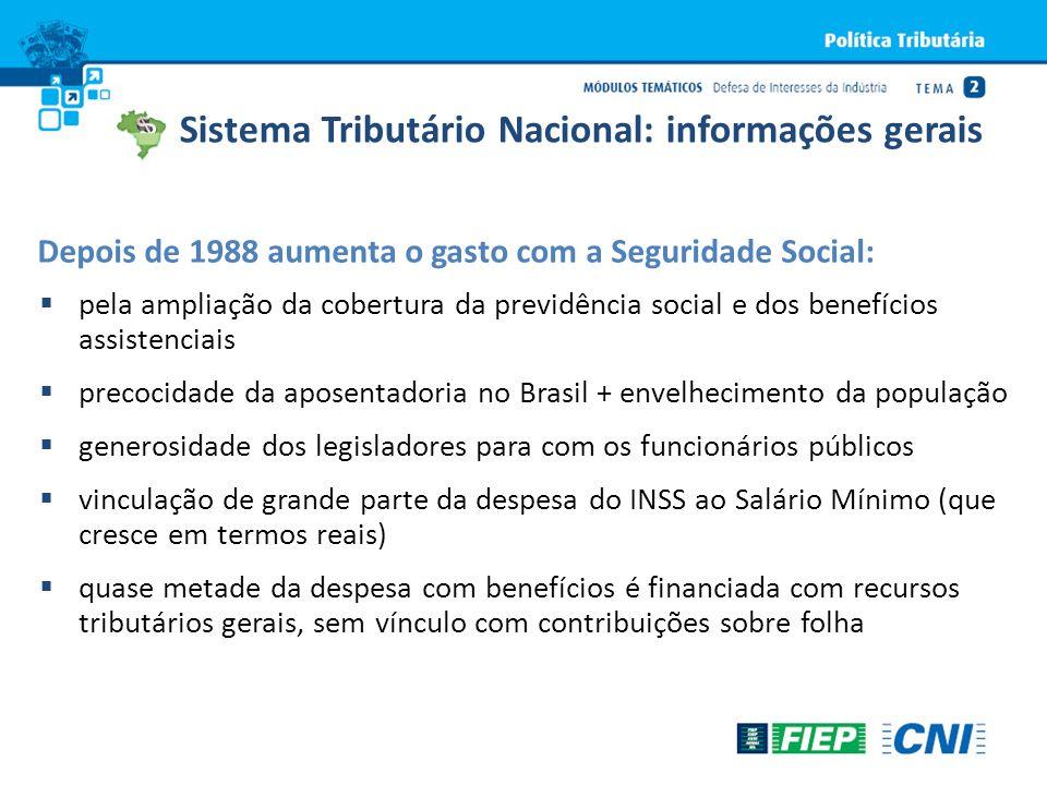 Depois de 1988 aumenta o gasto com a Seguridade Social: pela ampliação da cobertura da previdência social e dos benefícios assistenciais precocidade d