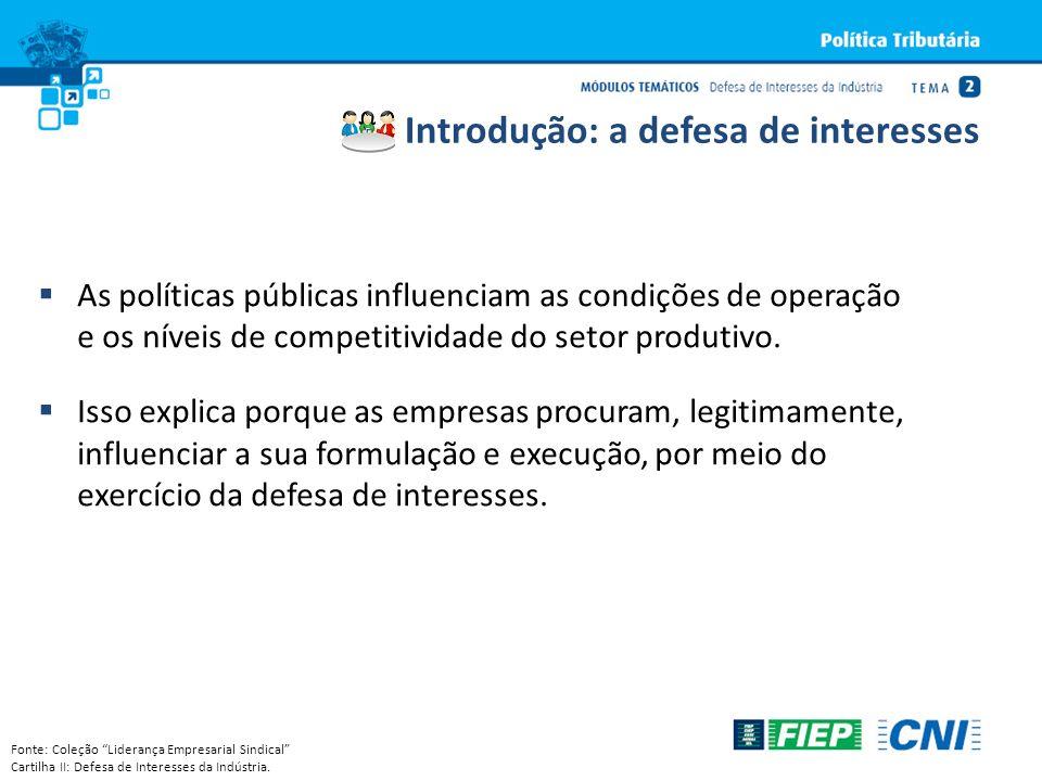 Introdução: a defesa de interesses As políticas públicas influenciam as condições de operação e os níveis de competitividade do setor produtivo. Isso