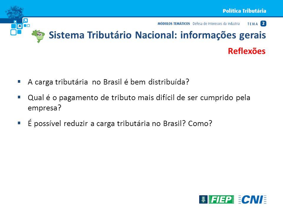 A carga tributária no Brasil é bem distribuída? Qual é o pagamento de tributo mais difícil de ser cumprido pela empresa? É possível reduzir a carga tr