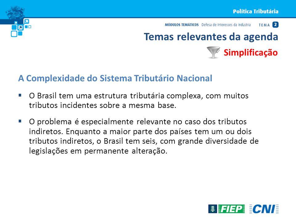 O Brasil tem uma estrutura tributária complexa, com muitos tributos incidentes sobre a mesma base. O problema é especialmente relevante no caso dos tr