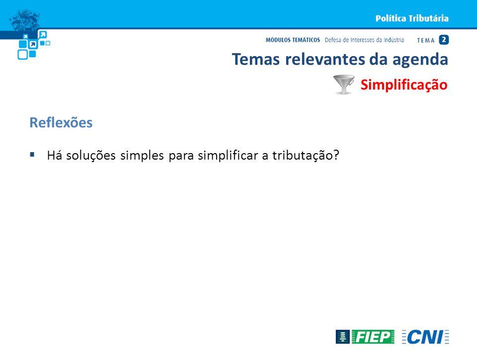 Há soluções simples para simplificar a tributação? Reflexões Simplificação Temas relevantes da agenda
