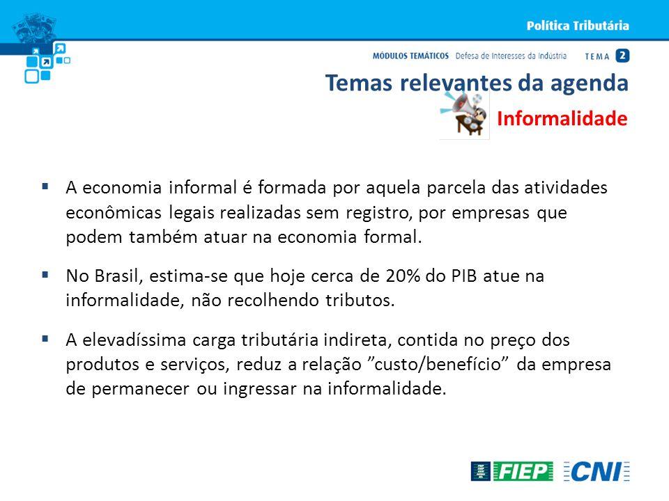 A economia informal é formada por aquela parcela das atividades econômicas legais realizadas sem registro, por empresas que podem também atuar na econ