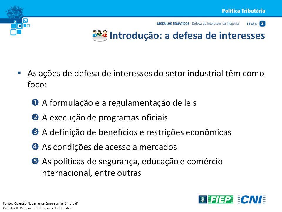 As ações de defesa de interesses do setor industrial têm como foco: A formulação e a regulamentação de leis A execução de programas oficiais A definiç