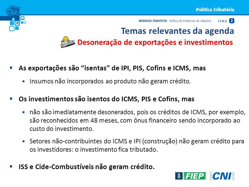 As exportações são isentas de IPI, PIS, Cofins e ICMS, mas Insumos não incorporados ao produto não geram crédito. Os investimentos são isentos do ICMS