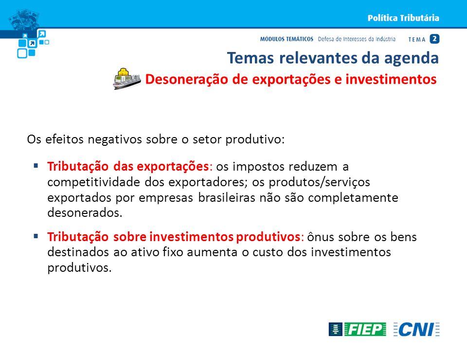Os efeitos negativos sobre o setor produtivo: Tributação das exportações: os impostos reduzem a competitividade dos exportadores; os produtos/serviços