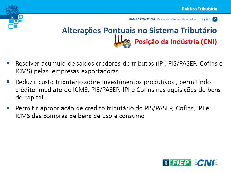 Alterações Pontuais no Sistema Tributário Posição da Indústria (CNI) Resolver acúmulo de saldos credores de tributos (IPI, PIS/PASEP, Cofins e ICMS) p