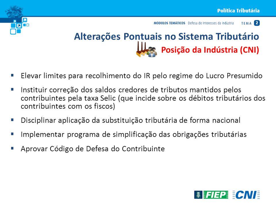 Elevar limites para recolhimento do IR pelo regime do Lucro Presumido Instituir correção dos saldos credores de tributos mantidos pelos contribuintes
