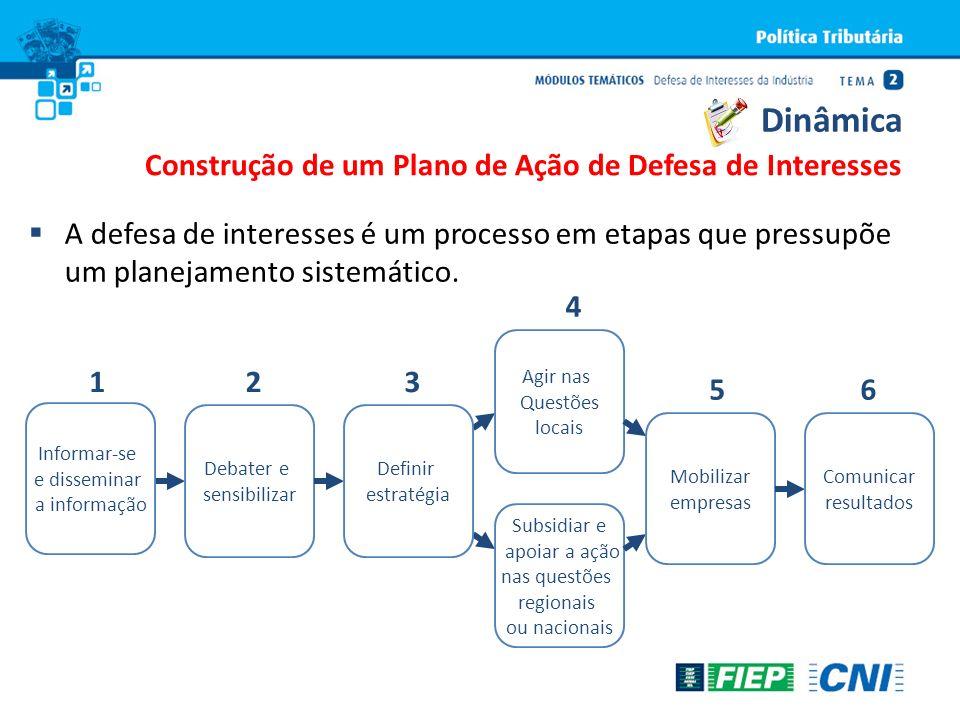 A defesa de interesses é um processo em etapas que pressupõe um planejamento sistemático. Dinâmica Construção de um Plano de Ação de Defesa de Interes
