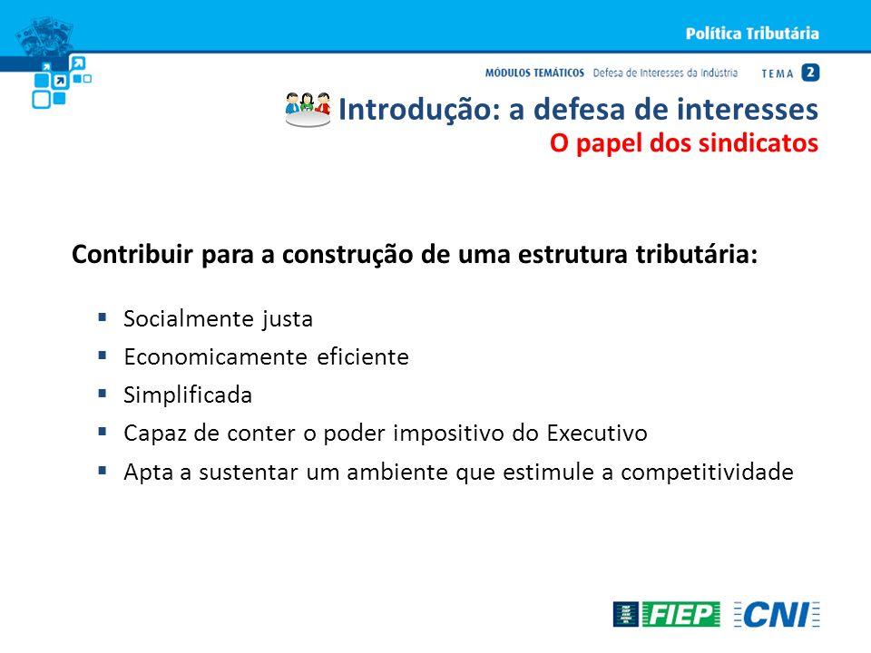 O papel dos sindicatos Contribuir para a construção de uma estrutura tributária: Socialmente justa Economicamente eficiente Simplificada Capaz de cont