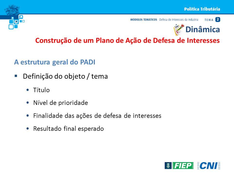 A estrutura geral do PADI Definição do objeto / tema Título Nível de prioridade Finalidade das ações de defesa de interesses Resultado final esperado