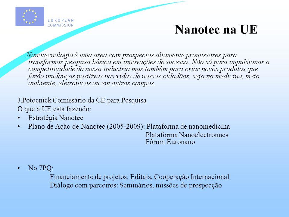 Estratégia da UE & Plano de Ação para Nanotecnologia Uma aproximação integrada, segura & responsável Pesquisa e Desenvolvimento Infra-estruturas Recursos Humanos Inovação Industrial Cooperação Internacional Saúde, segurança, Proteção do meio ambiente e do consumidor Questões Sociais