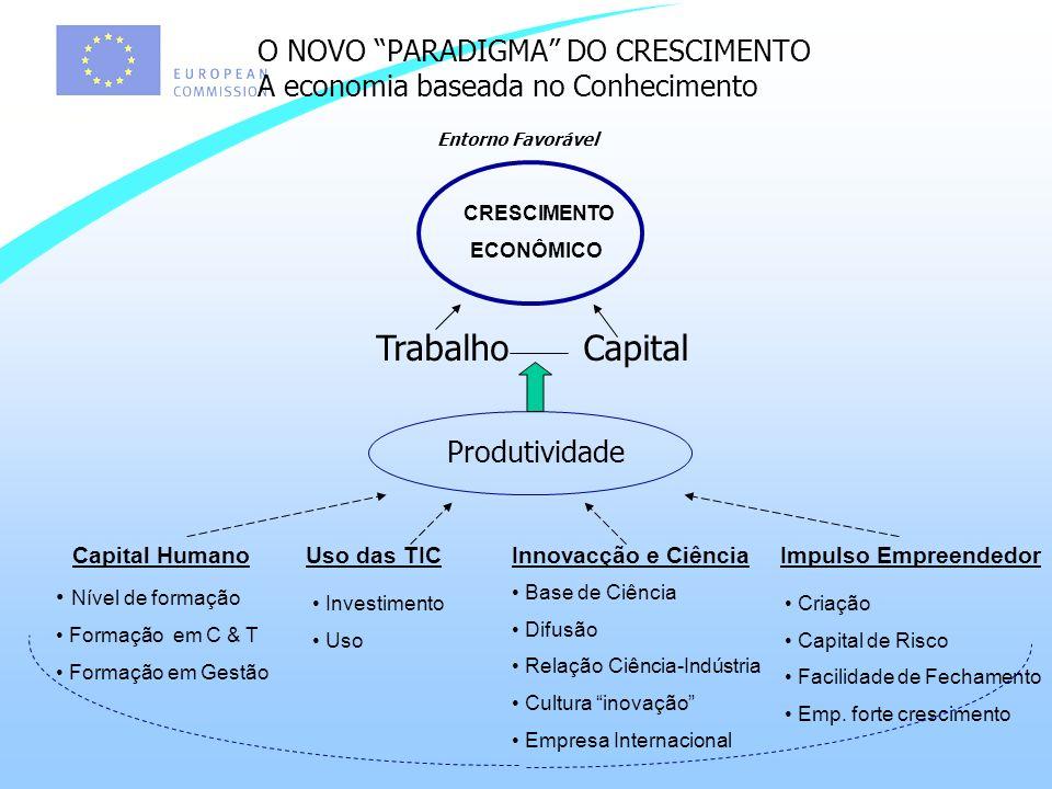 Resultados de la cooperación Internacional en I+D (6PM) UE- Latinoamérica FP6 : Participation & Contribution by Country Country Participations from country EC financial contribution to partners from country No.%Euros% CU - Cuba10,00%42.0000,00% DO - Dominican Republic10,00%156.6120,00% JM - Jamaica10,00%143.5160,00% SR - Suriname40,01%305.0000,00% TT - Trinidad and Tobago20,00%165.7920,00% AR - Argentina950,13%7.837.1230,05% BO - Bolivia150,02%959.8090,01% BR - Brazil1550,21%14.397.3180,09% CL - Chile690,09%6.708.8370,04% CO - Colombia170,02%1.560.5990,01% CR - Costa Rica130,02%1.129.2800,01% EC - Ecuador140,02%1.895.3580,01% GT - Guatemala40,01%184.7800,00% HN - Honduras20,00%46.2000,00% MX - Mexico590,08%5.865.6670,04% NI - Nicaragua60,01%465.8350,00% PA - Panama10,00%0 PE - Peru280,04%2.876.7220,02% PY - Paraguay80,01%430.4050,00% SV - El Salvador60,01%210.5400,00% UY - Uruguay250,03%2.257.9710,01% VE - Venezuela110,01%1.518.8610,01% Total Latina America and Caribbean5370,72%49.158.2280,30% Total Third Countries3,9485,30%323,513,0191,94%
