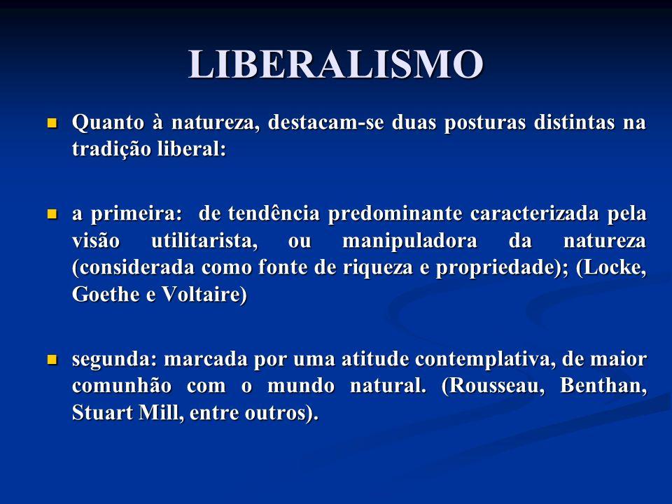 Quanto à natureza, destacam-se duas posturas distintas na tradição liberal: Quanto à natureza, destacam-se duas posturas distintas na tradição liberal