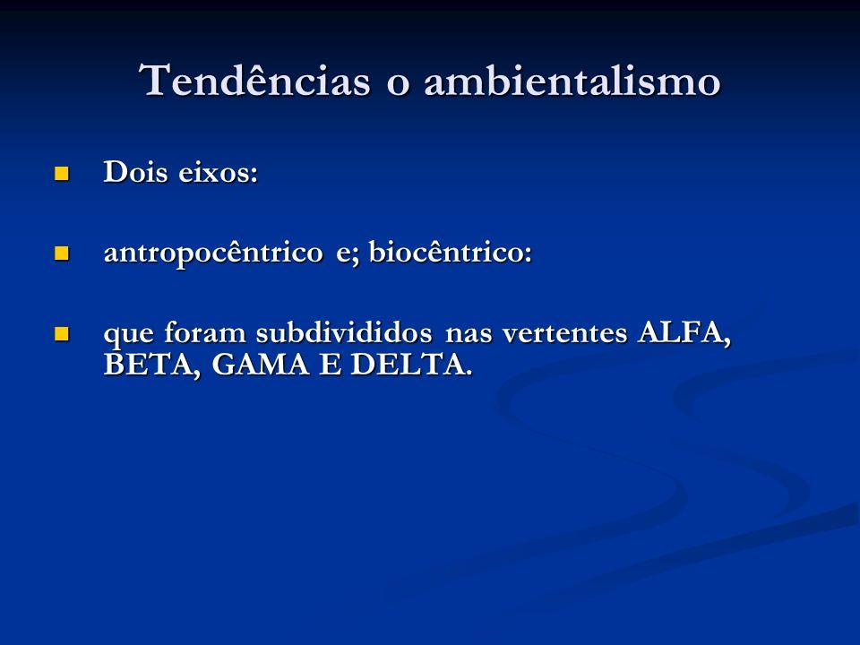 Tendências o ambientalismo Dois eixos: Dois eixos: antropocêntrico e; biocêntrico: antropocêntrico e; biocêntrico: que foram subdivididos nas vertente