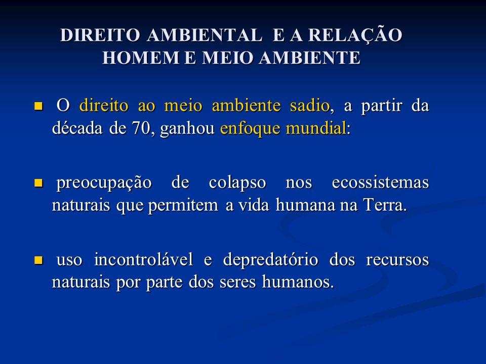 DIREITO AMBIENTAL E A RELAÇÃO HOMEM E MEIO AMBIENTE O direito ao meio ambiente sadio, a partir da década de 70, ganhou enfoque mundial: O direito ao m