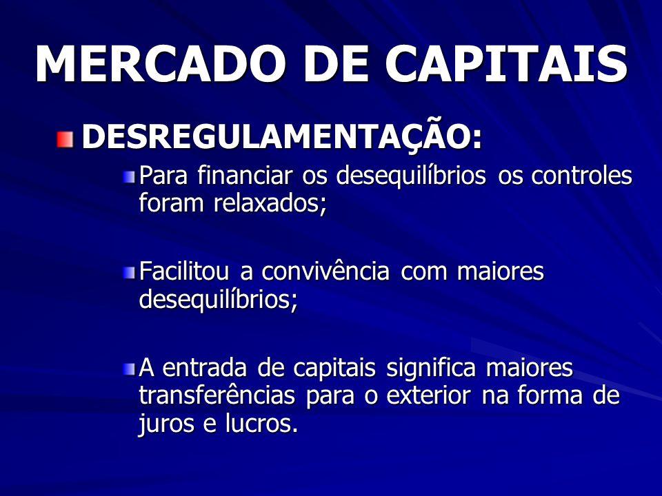MERCADO DE CAPITAIS DESREGULAMENTAÇÃO: Para financiar os desequilíbrios os controles foram relaxados; Facilitou a convivência com maiores desequilíbrios; A entrada de capitais significa maiores transferências para o exterior na forma de juros e lucros.