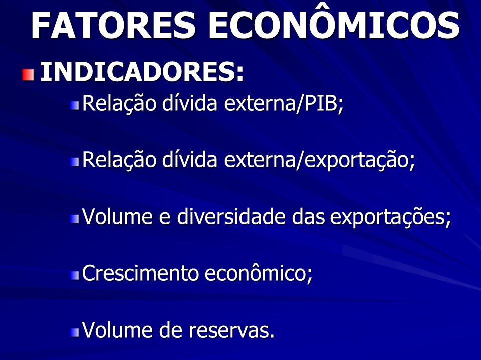 FATORES ECONÔMICOS INDICADORES: Relação dívida externa/PIB; Relação dívida externa/exportação; Volume e diversidade das exportações; Crescimento econômico; Volume de reservas.