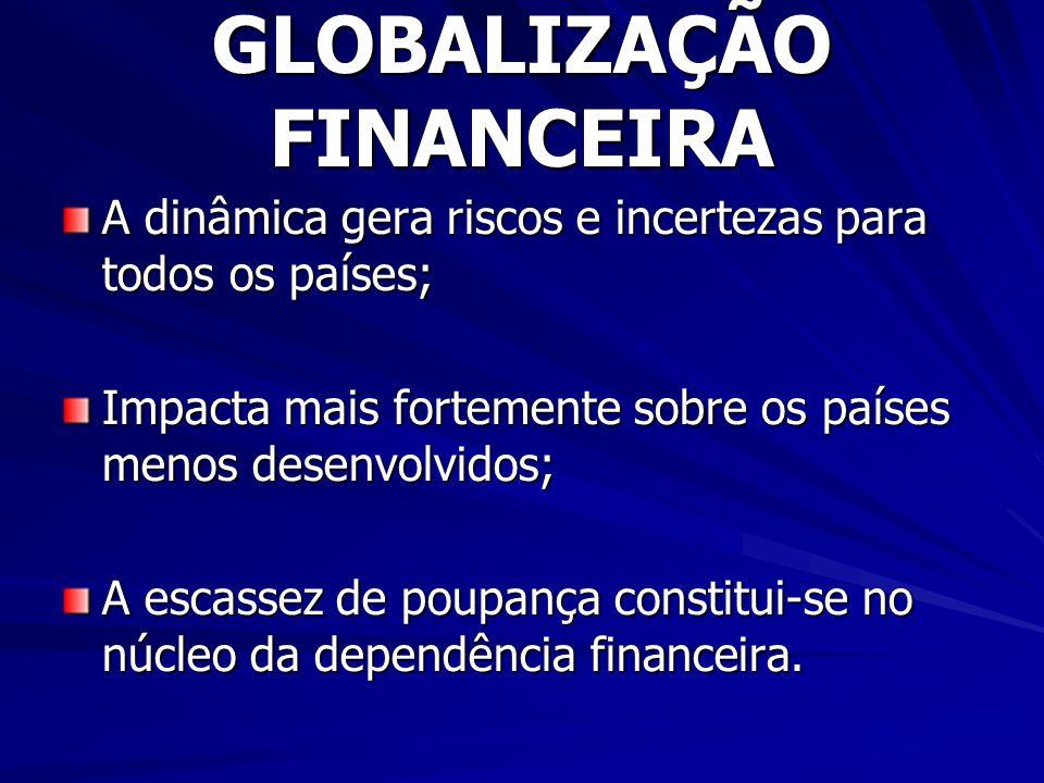 GLOBALIZAÇÃO FINANCEIRA A dinâmica gera riscos e incertezas para todos os países; Impacta mais fortemente sobre os países menos desenvolvidos; A escassez de poupança constitui-se no núcleo da dependência financeira.