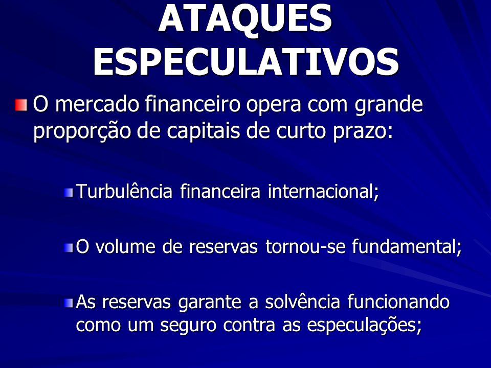 ATAQUES ESPECULATIVOS O mercado financeiro opera com grande proporção de capitais de curto prazo: Turbulência financeira internacional; O volume de reservas tornou-se fundamental; As reservas garante a solvência funcionando como um seguro contra as especulações;