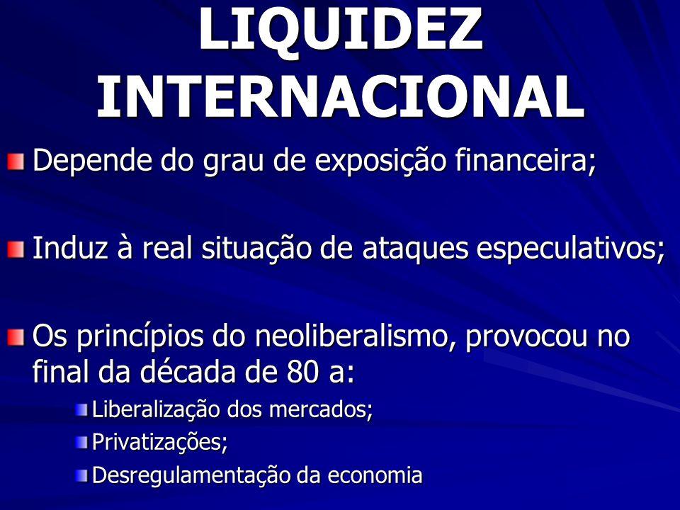LIQUIDEZ INTERNACIONAL Depende do grau de exposição financeira; Induz à real situação de ataques especulativos; Os princípios do neoliberalismo, provocou no final da década de 80 a: Liberalização dos mercados; Privatizações; Desregulamentação da economia