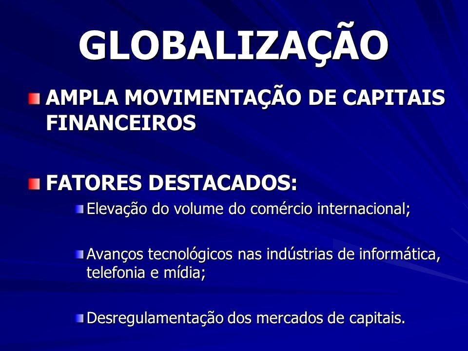 GLOBALIZAÇÃO AMPLA MOVIMENTAÇÃO DE CAPITAIS FINANCEIROS FATORES DESTACADOS: Elevação do volume do comércio internacional; Avanços tecnológicos nas indústrias de informática, telefonia e mídia; Desregulamentação dos mercados de capitais.