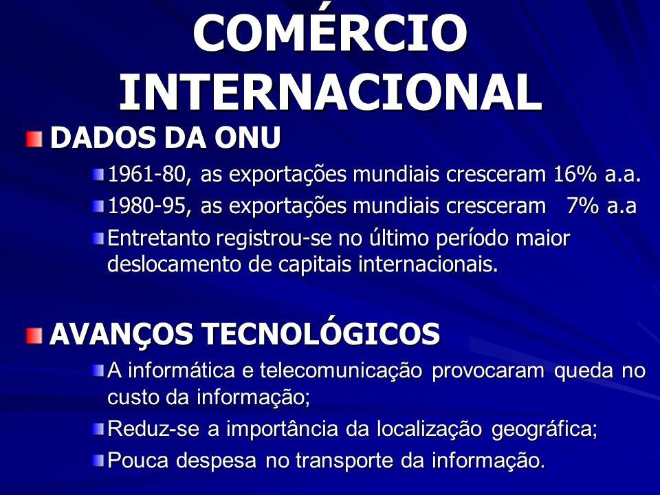 COMÉRCIO INTERNACIONAL DADOS DA ONU 1961-80, as exportações mundiais cresceram 16% a.a.