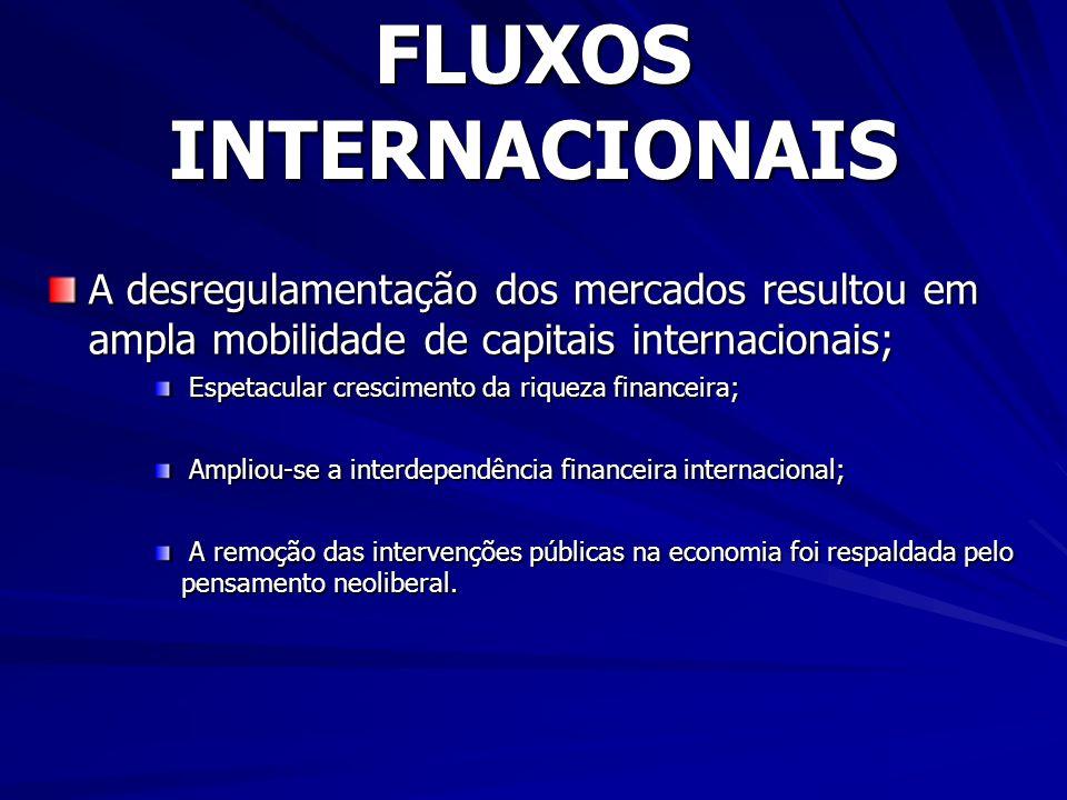 FLUXOS INTERNACIONAIS A desregulamentação dos mercados resultou em ampla mobilidade de capitais internacionais; Espetacular crescimento da riqueza financeira; Espetacular crescimento da riqueza financeira; Ampliou-se a interdependência financeira internacional; Ampliou-se a interdependência financeira internacional; A remoção das intervenções públicas na economia foi respaldada pelo pensamento neoliberal.