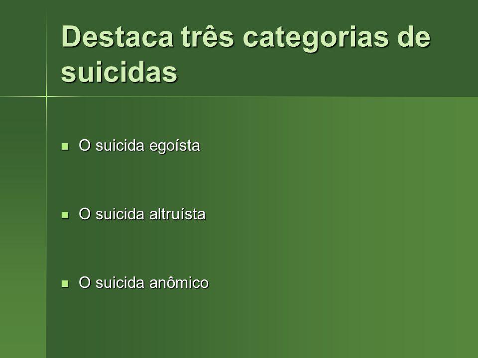 Destaca três categorias de suicidas O suicida egoísta O suicida egoísta O suicida altruísta O suicida altruísta O suicida anômico O suicida anômico