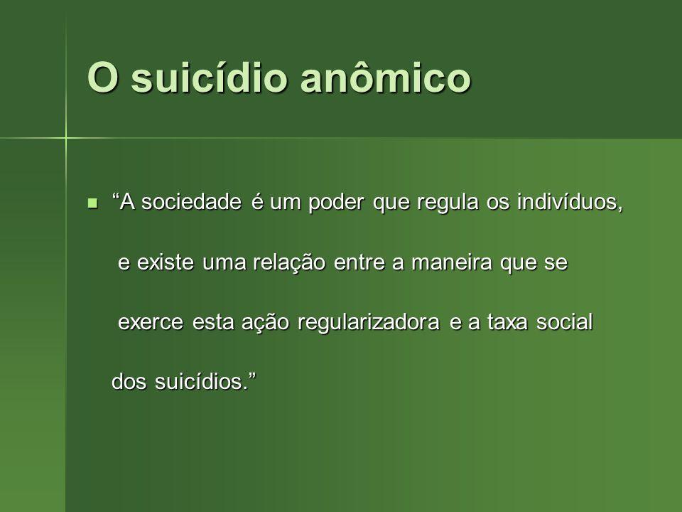 O suicídio anômico A sociedade é um poder que regula os indivíduos, A sociedade é um poder que regula os indivíduos, e existe uma relação entre a mane