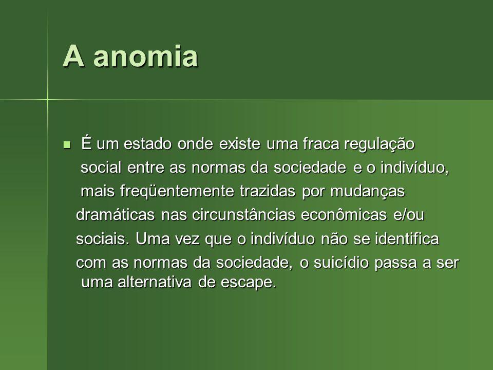 A anomia É um estado onde existe uma fraca regulação É um estado onde existe uma fraca regulação social entre as normas da sociedade e o indivíduo, so