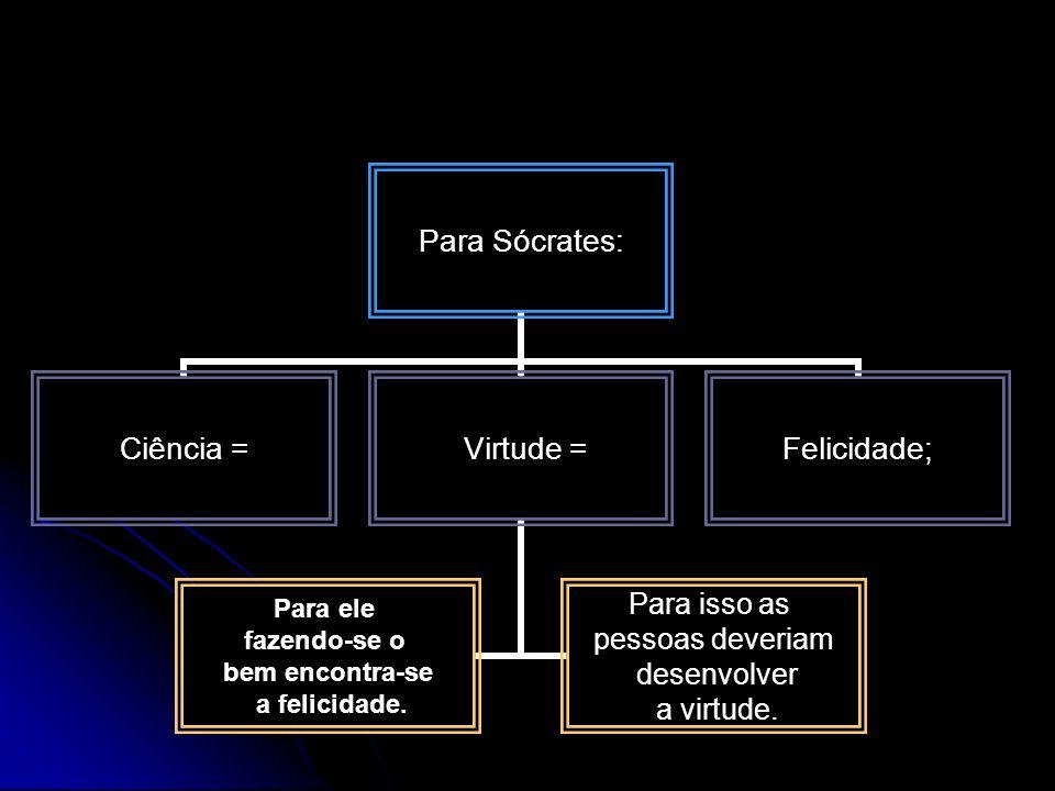 Para Sócrates: Ciência = Virtude = Para ele fazendo-se o bem encontra-se a felicidade. Para isso as pessoas deveriam desenvolver a virtude. Felicidade